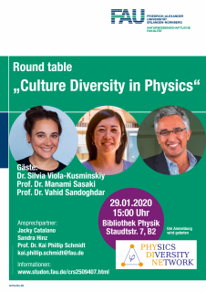 "Towards entry ""Round table on culture diversity in physics"""